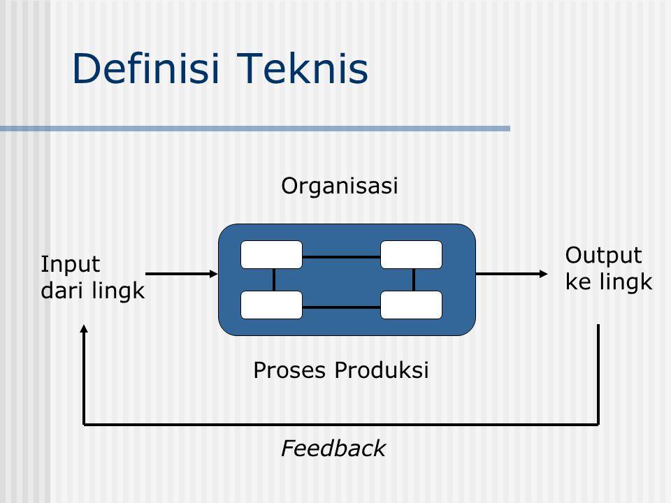 Definisi Teknis Organisasi Output Input ke lingk dari lingk