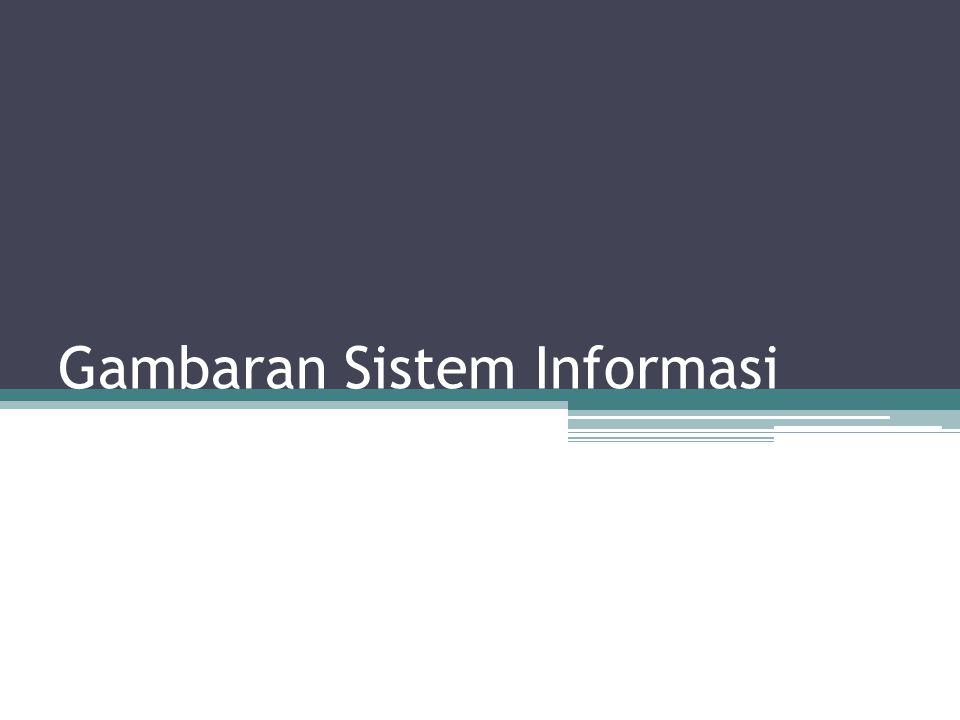 Gambaran Sistem Informasi