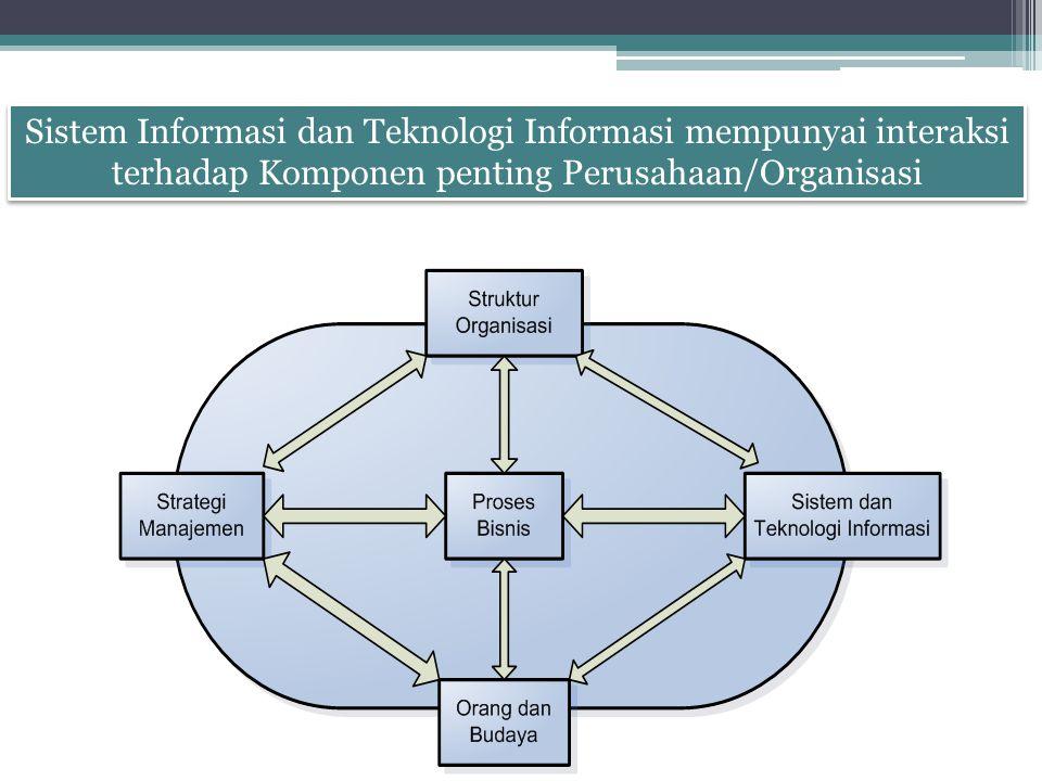 Sistem Informasi dan Teknologi Informasi mempunyai interaksi