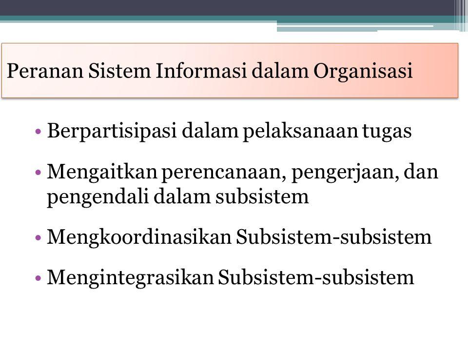 Peranan Sistem Informasi dalam Organisasi