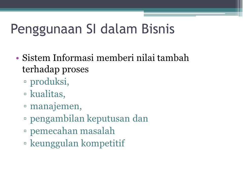 Penggunaan SI dalam Bisnis