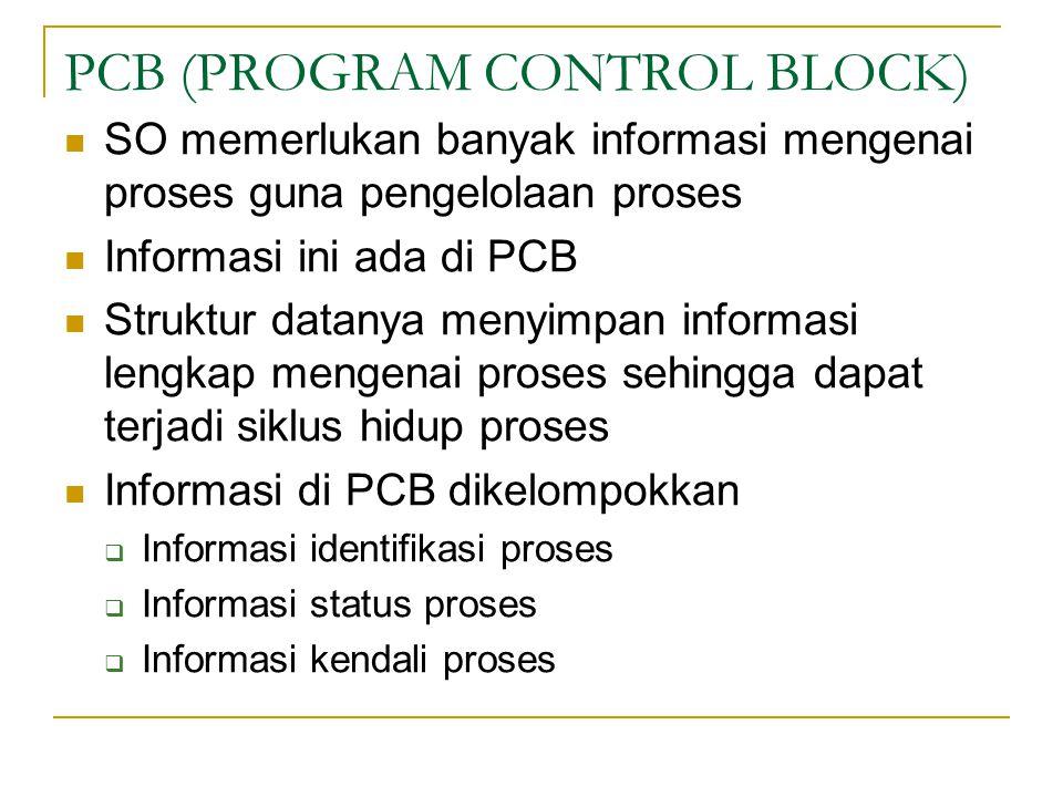 PCB (PROGRAM CONTROL BLOCK)