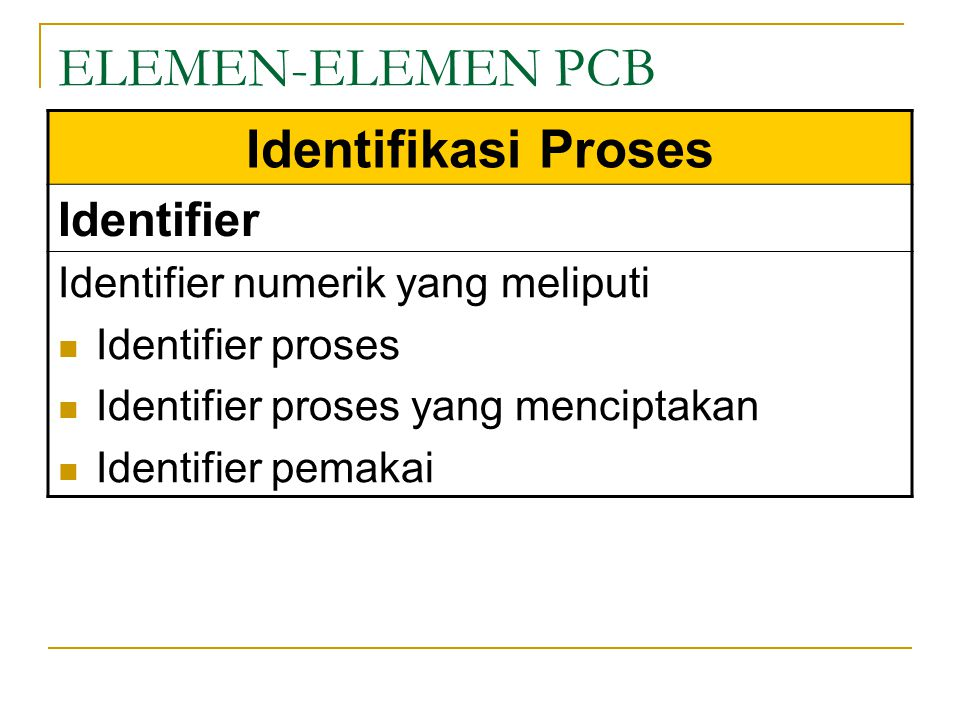 ELEMEN-ELEMEN PCB Identifikasi Proses Identifier