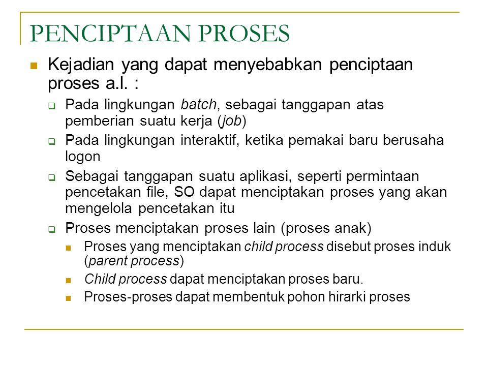 PENCIPTAAN PROSES Kejadian yang dapat menyebabkan penciptaan proses a.l. : Pada lingkungan batch, sebagai tanggapan atas pemberian suatu kerja (job)