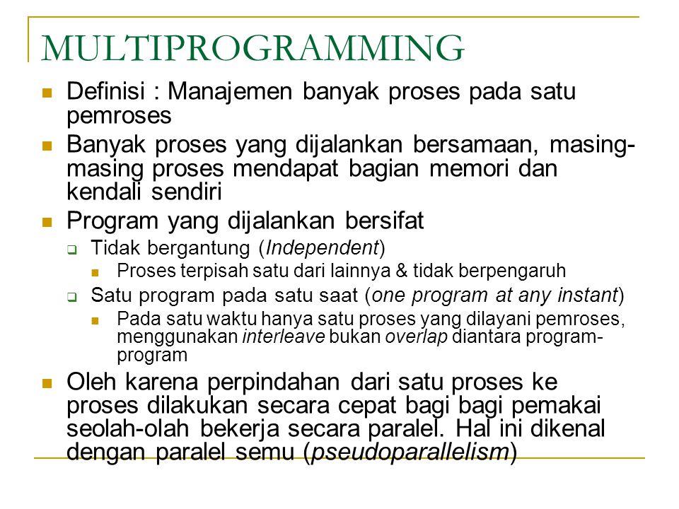 MULTIPROGRAMMING Definisi : Manajemen banyak proses pada satu pemroses
