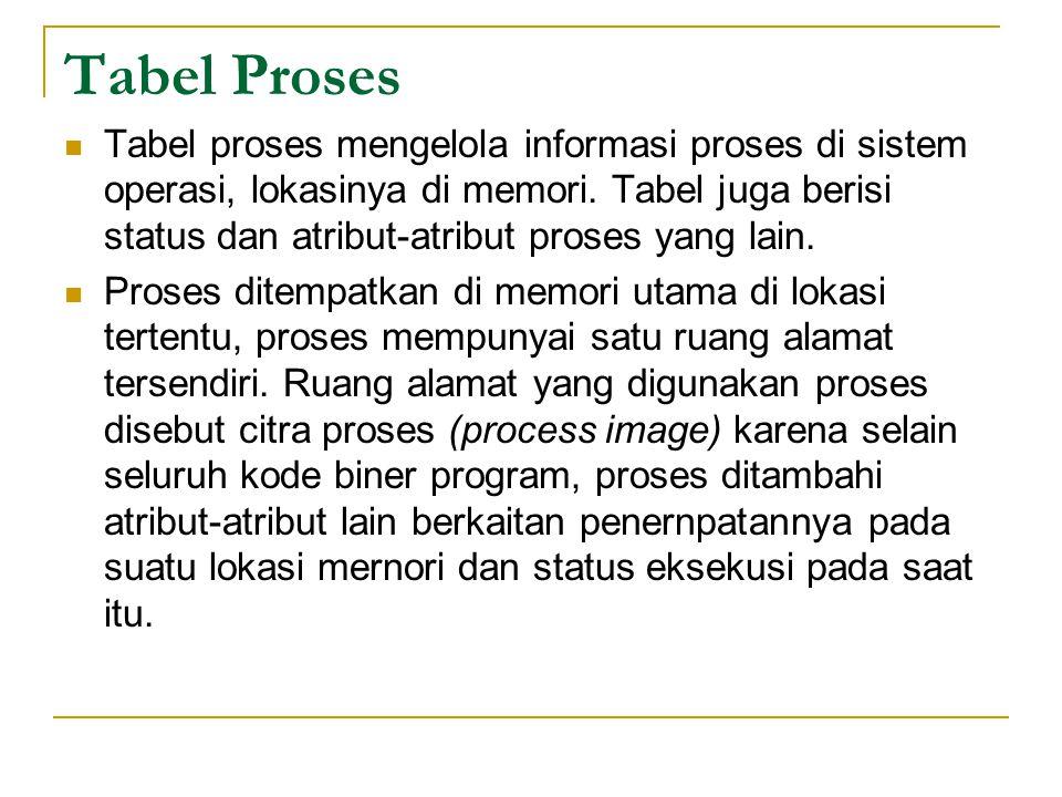 Tabel Proses