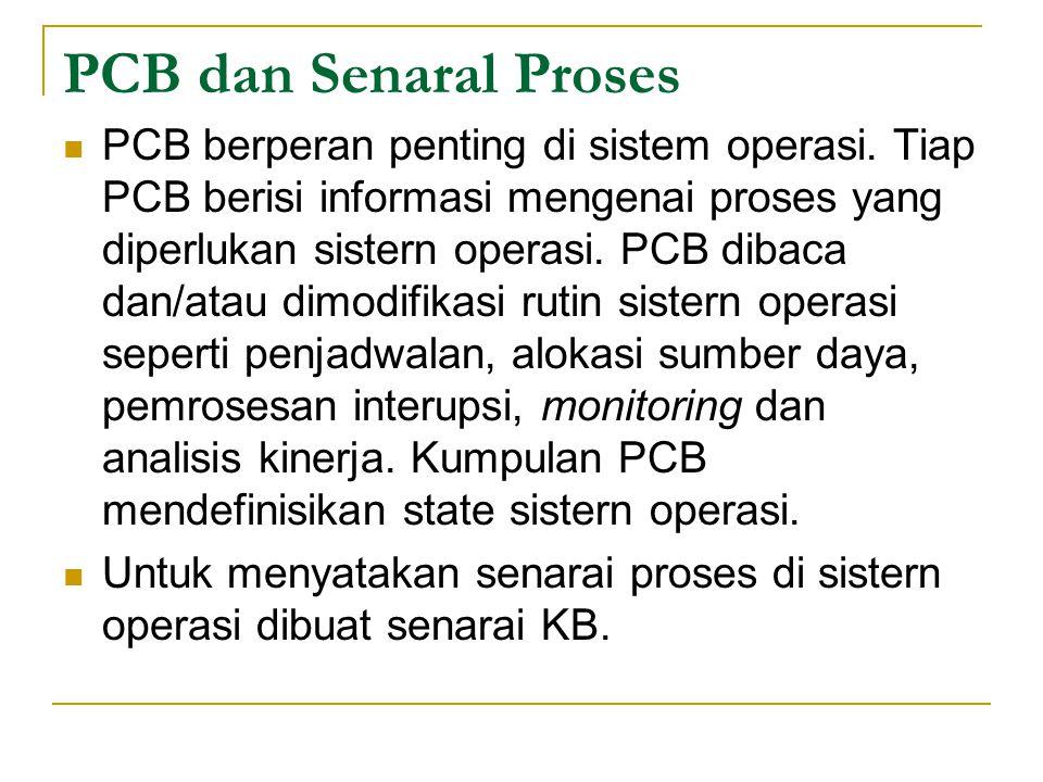 PCB dan Senaral Proses