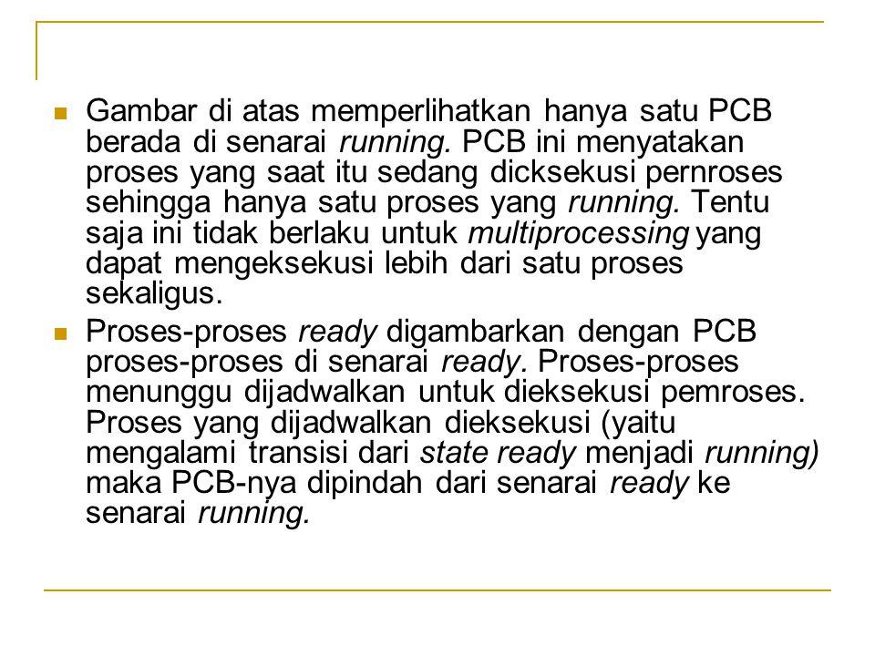 Gambar di atas memperlihatkan hanya satu PCB berada di senarai running