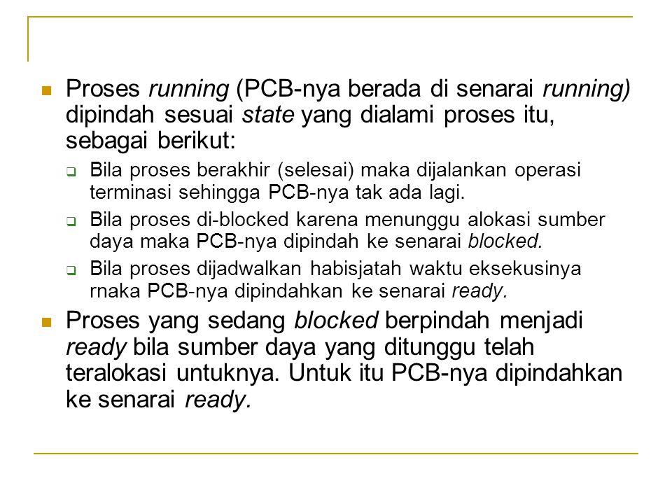 Proses running (PCB‑nya berada di senarai running) dipindah sesuai state yang dialami proses itu, sebagai berikut: