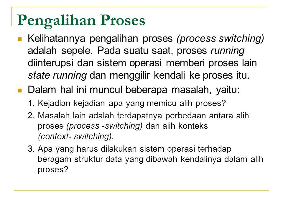 Pengalihan Proses