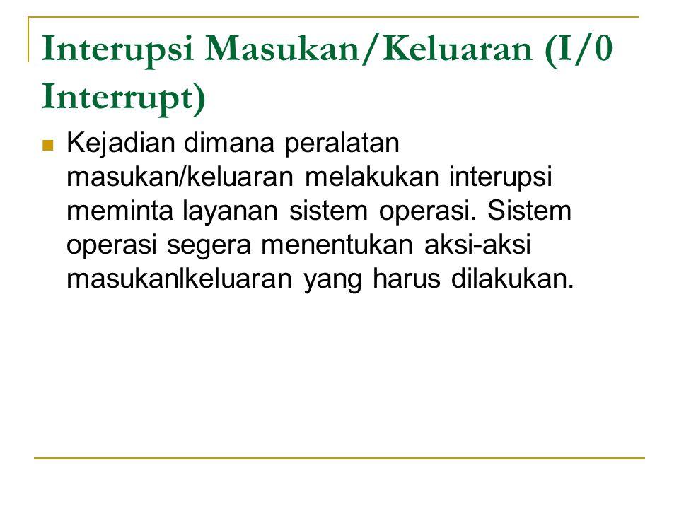 Interupsi Masukan/Keluaran (I/0 Interrupt)