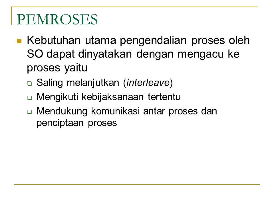 PEMROSES Kebutuhan utama pengendalian proses oleh SO dapat dinyatakan dengan mengacu ke proses yaitu.