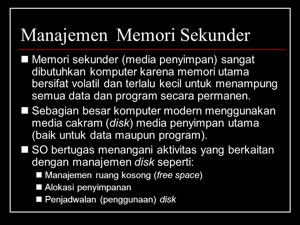 Manajemen Memori Sekunder