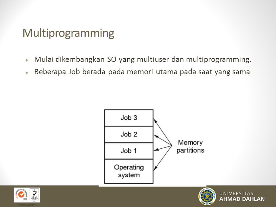 Multiprogramming Mulai dikembangkan SO yang multiuser dan multiprogramming.