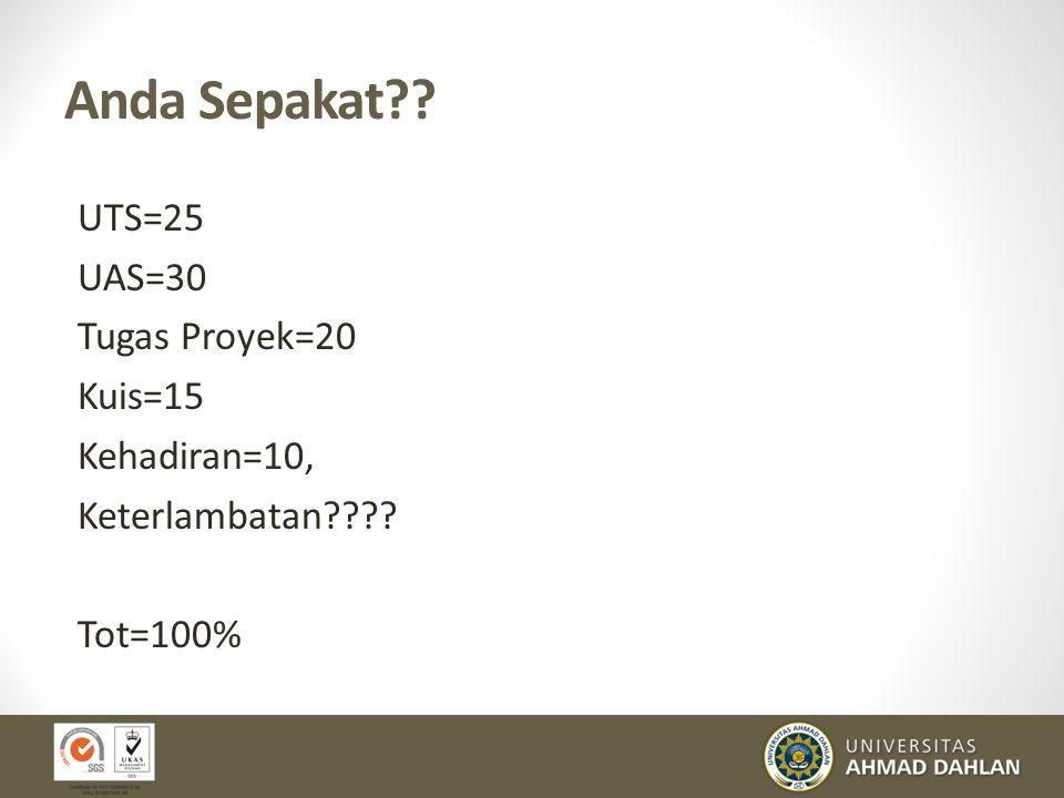 Anda Sepakat UTS=25 UAS=30 Tugas Proyek=20 Kuis=15 Kehadiran=10, Keterlambatan Tot=100%