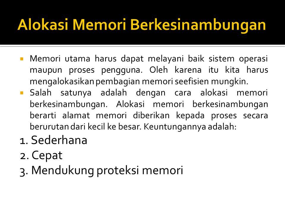 Alokasi Memori Berkesinambungan