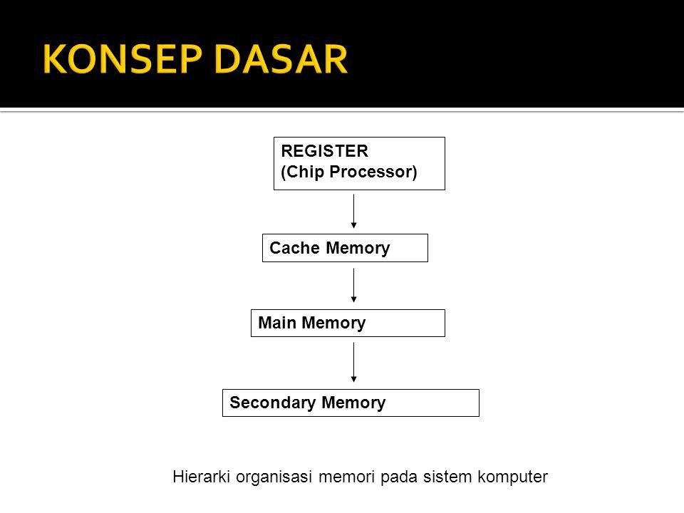 KONSEP DASAR REGISTER (Chip Processor) Cache Memory Main Memory