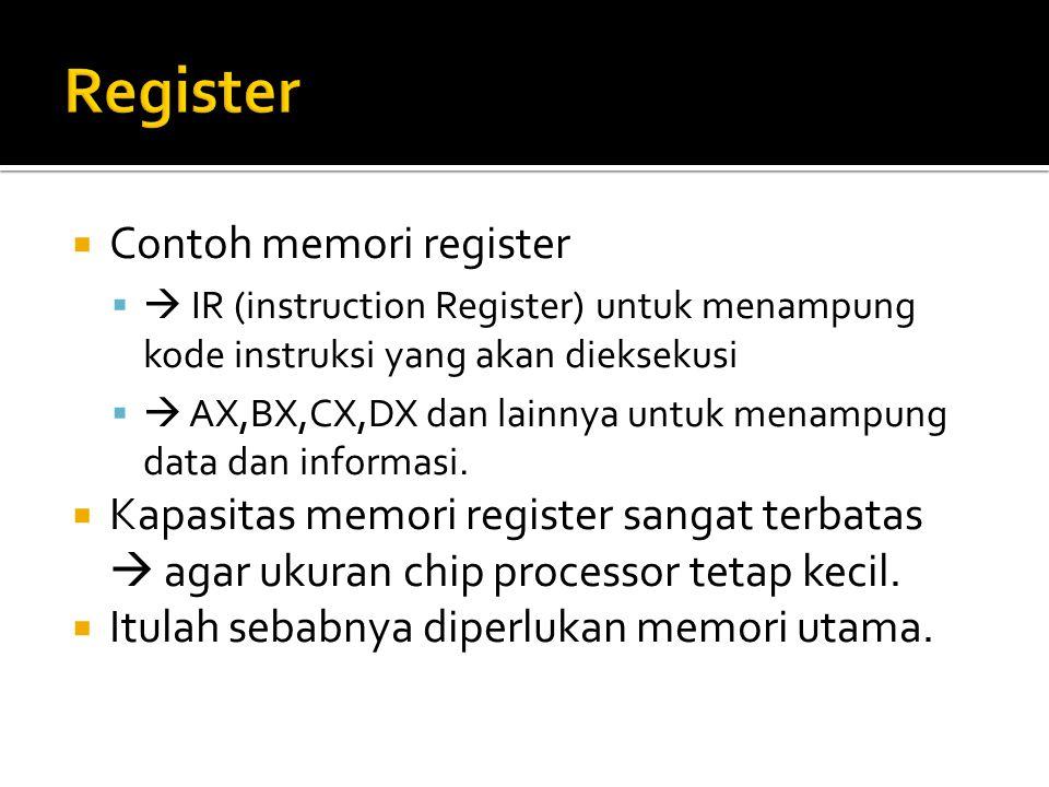 Register Contoh memori register
