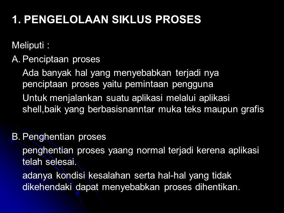 1. PENGELOLAAN SIKLUS PROSES