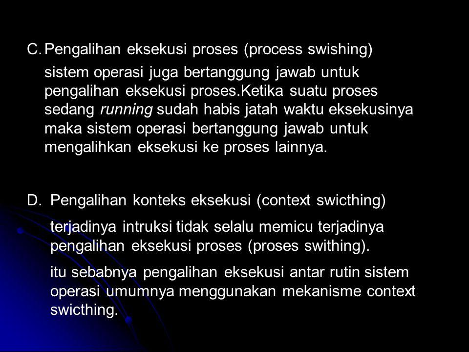 Pengalihan eksekusi proses (process swishing)