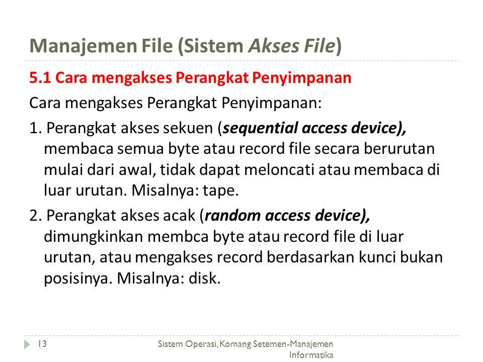 Manajemen File (Sistem Akses File)