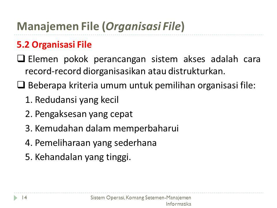 Manajemen File (Organisasi File)