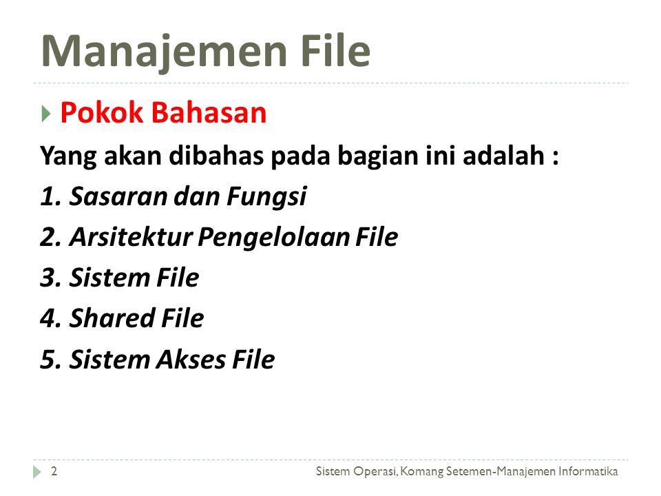 Manajemen File Pokok Bahasan