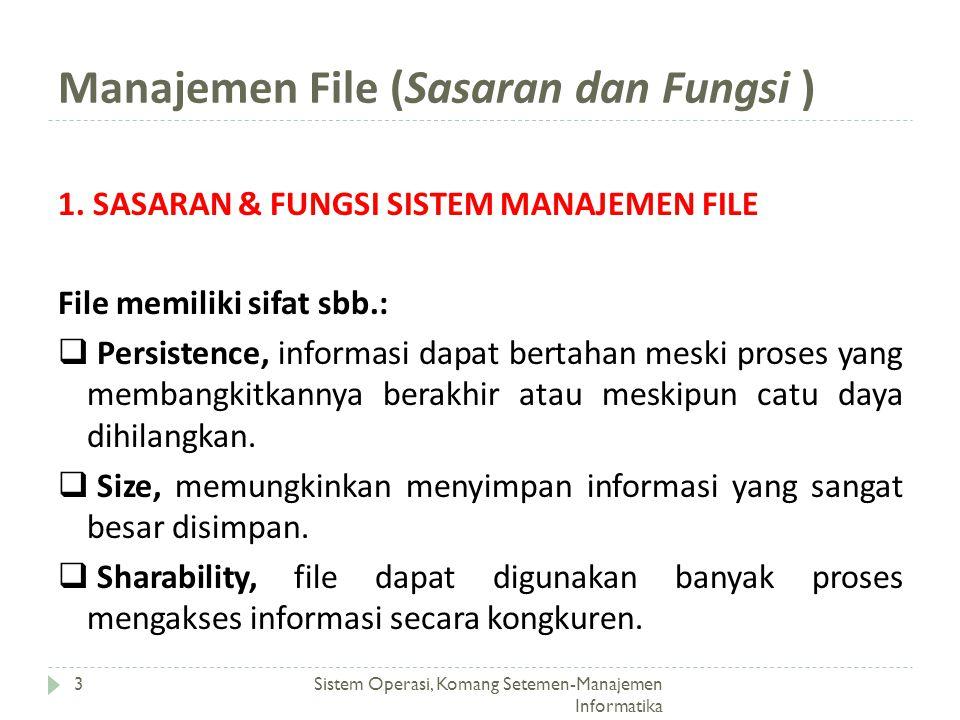 Manajemen File (Sasaran dan Fungsi )