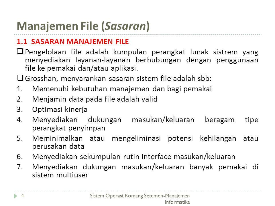 Manajemen File (Sasaran)
