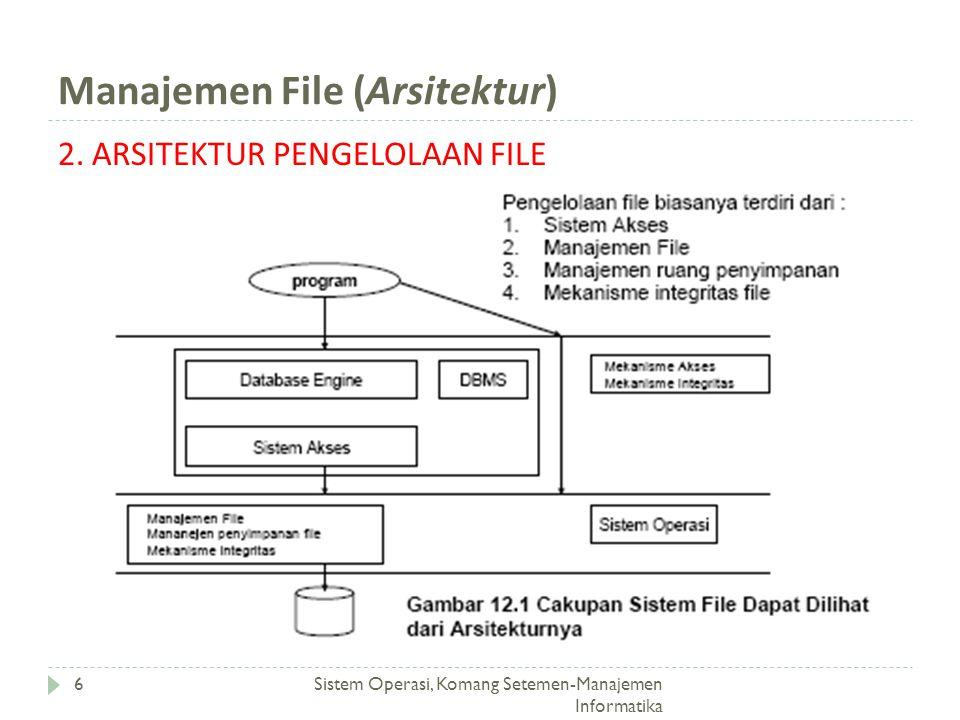 Manajemen File (Arsitektur)