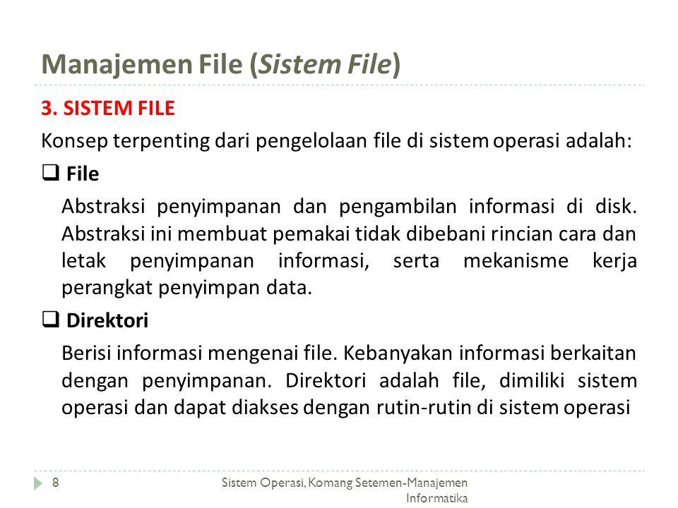 Manajemen File (Sistem File)