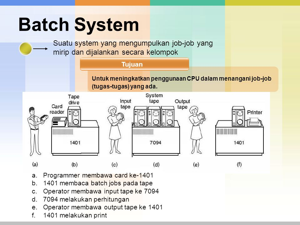 Batch System Suatu system yang mengumpulkan job-job yang mirip dan dijalankan secara kelompok. Tujuan.