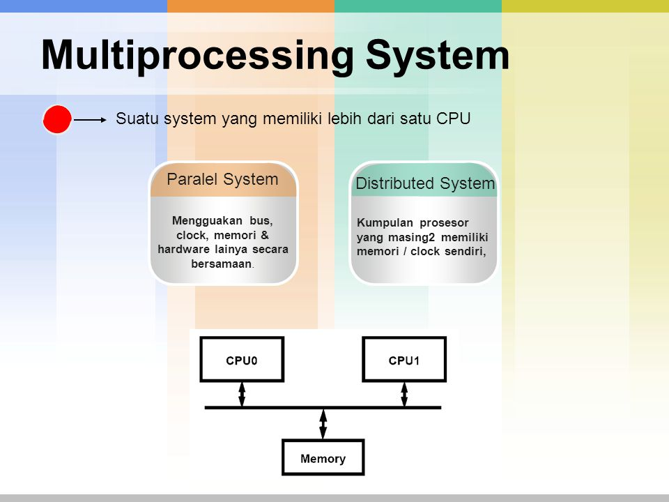 Multiprocessing System