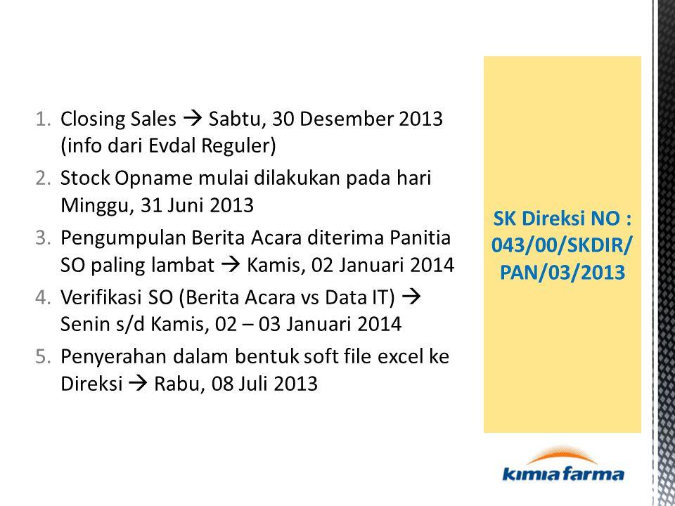 SK Direksi NO : 043/00/SKDIR/PAN/03/2013