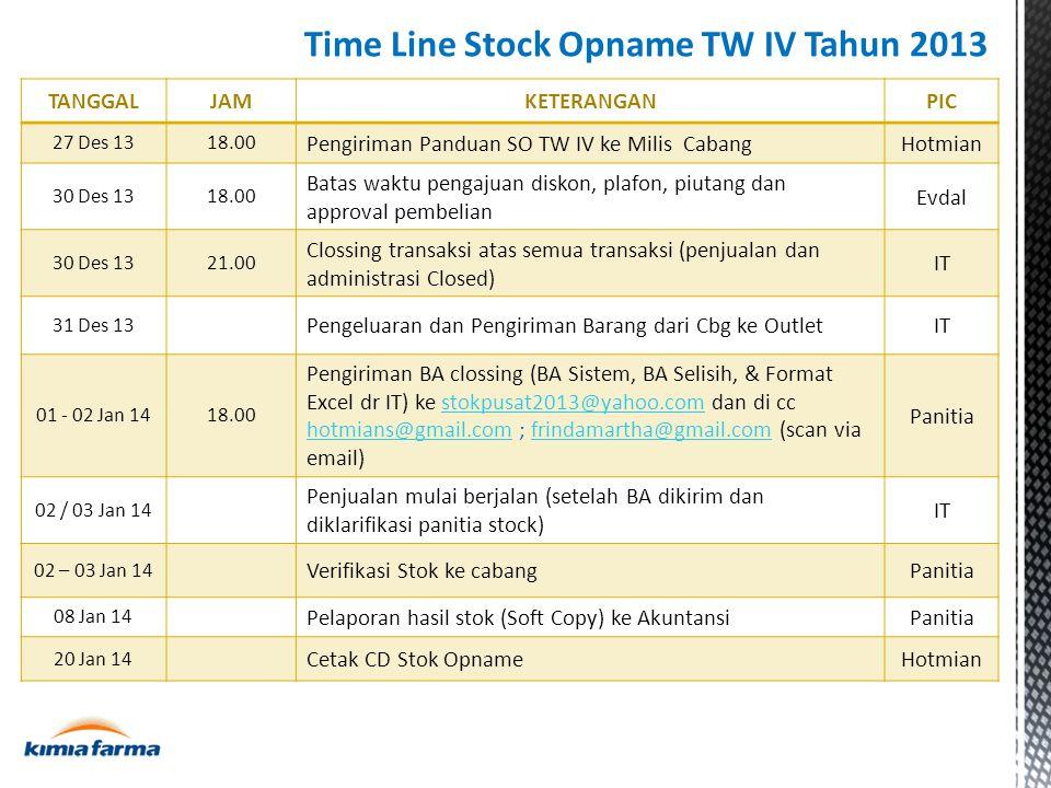 Time Line Stock Opname TW IV Tahun 2013