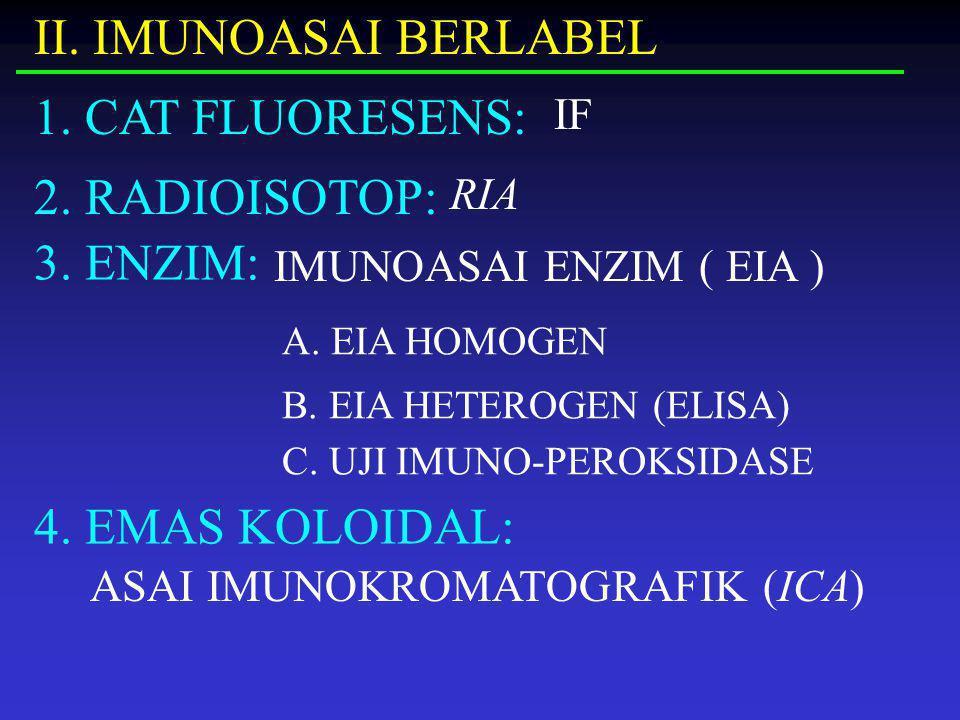 II. IMUNOASAI BERLABEL 1. CAT FLUORESENS: 2. RADIOISOTOP: 3. ENZIM: