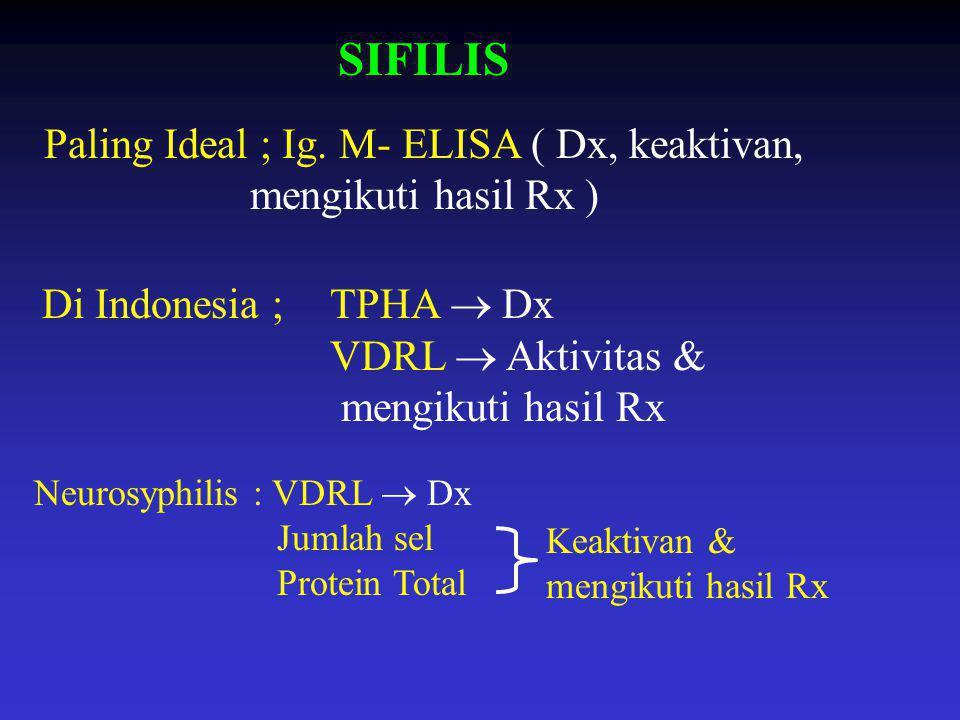 Paling Ideal ; Ig. M- ELISA ( Dx, keaktivan, mengikuti hasil Rx )