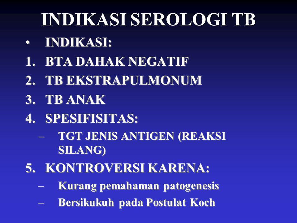 INDIKASI SEROLOGI TB INDIKASI: BTA DAHAK NEGATIF TB EKSTRAPULMONUM