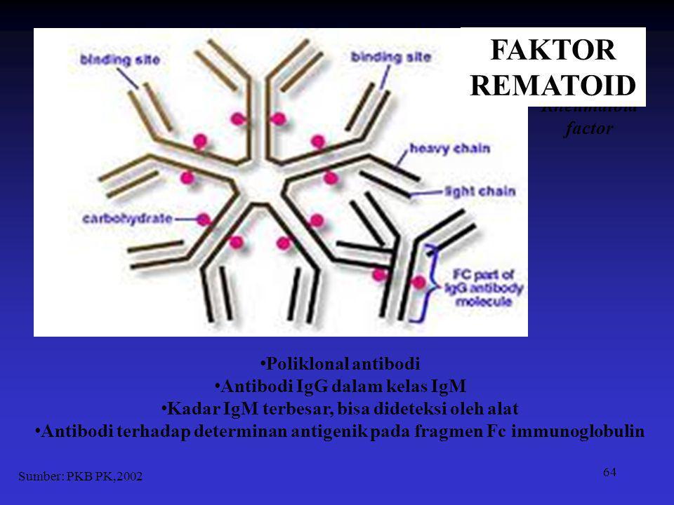 FAKTOR REMATOID Antibodi Rheumatoid factor Poliklonal antibodi