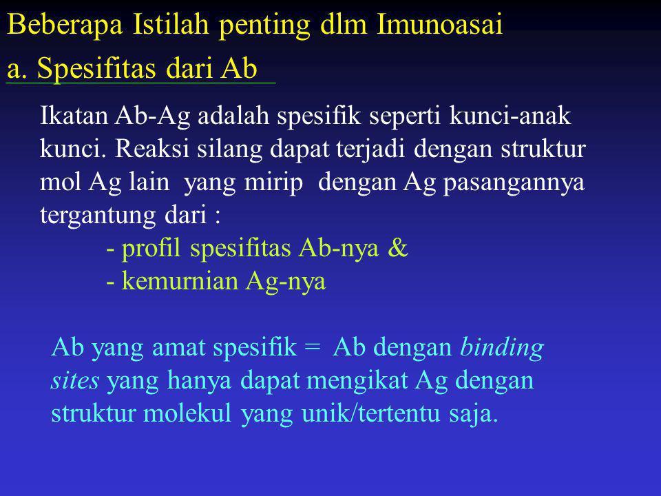 Beberapa Istilah penting dlm Imunoasai a. Spesifitas dari Ab