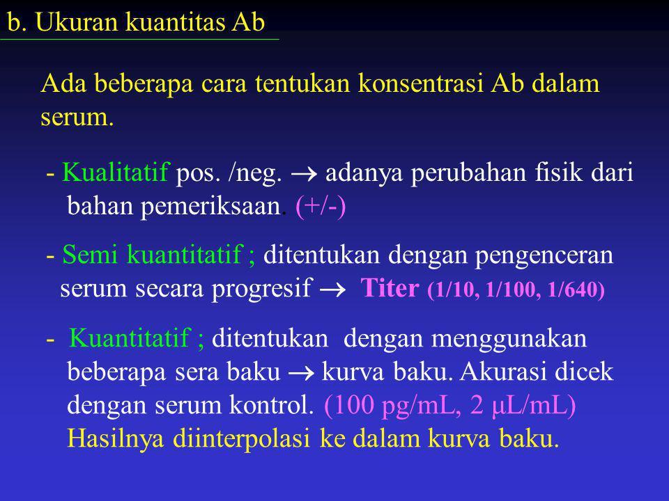 b. Ukuran kuantitas Ab Ada beberapa cara tentukan konsentrasi Ab dalam serum. - Kualitatif pos. /neg.  adanya perubahan fisik dari.