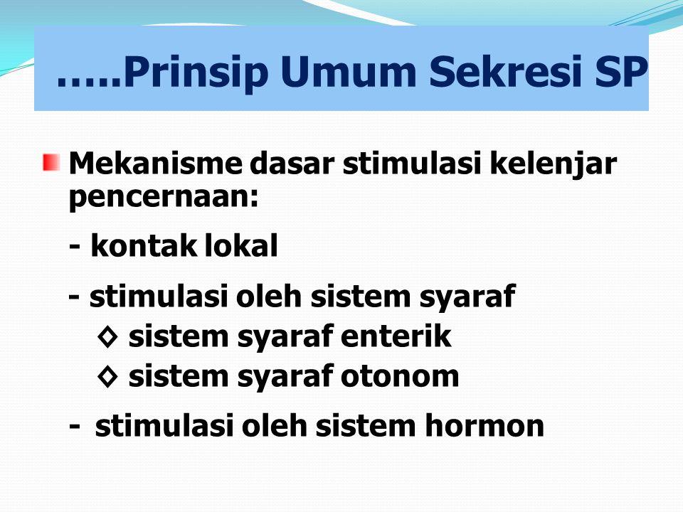 …..Prinsip Umum Sekresi SP