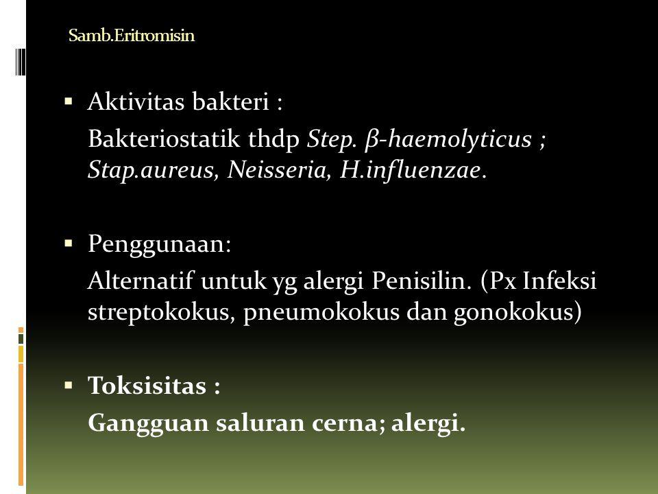 Gangguan saluran cerna; alergi.