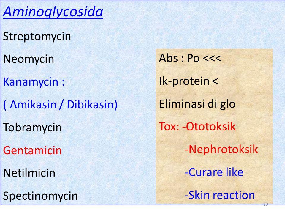 Aminoglycosida Streptomycin Neomycin Kanamycin :