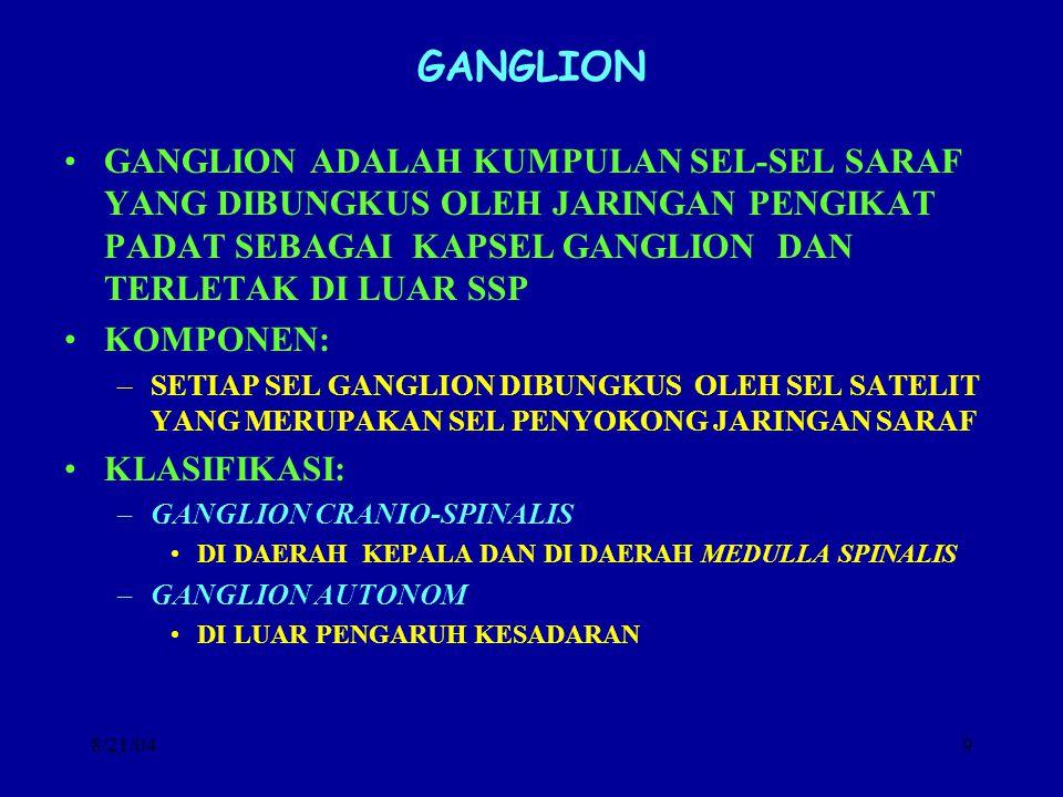 GANGLION GANGLION ADALAH KUMPULAN SEL-SEL SARAF YANG DIBUNGKUS OLEH JARINGAN PENGIKAT PADAT SEBAGAI KAPSEL GANGLION DAN TERLETAK DI LUAR SSP.