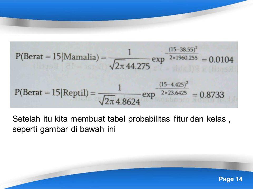Setelah itu kita membuat tabel probabilitas fitur dan kelas , seperti gambar di bawah ini
