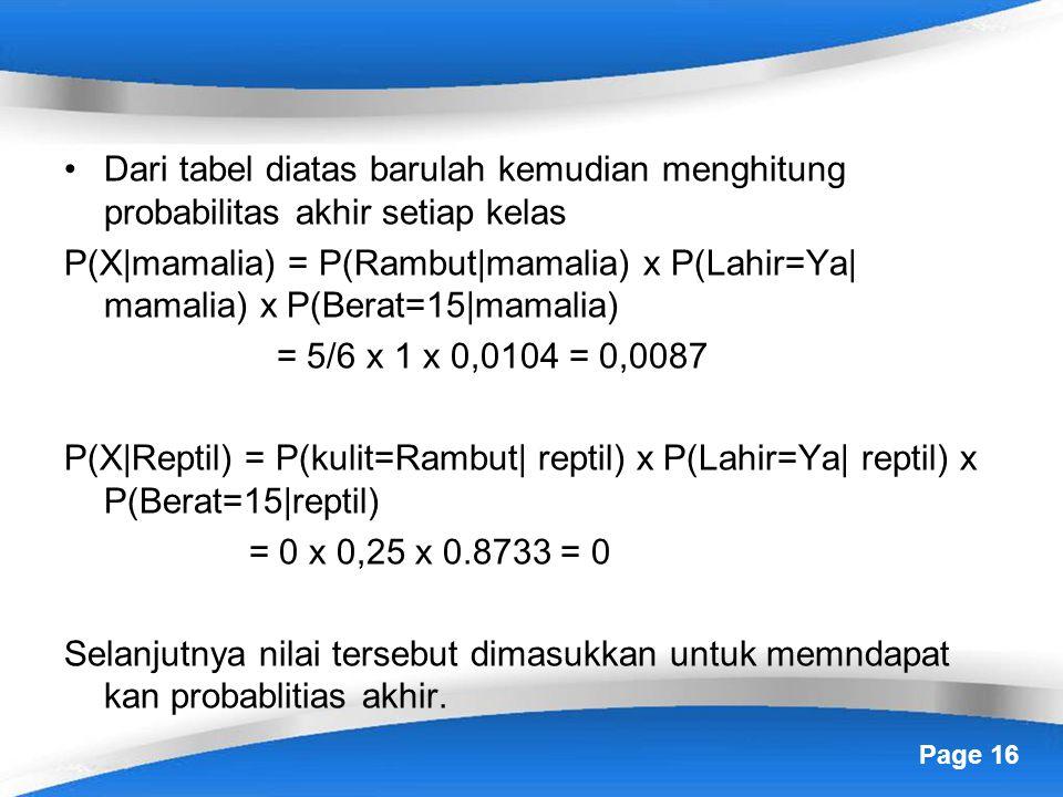 Dari tabel diatas barulah kemudian menghitung probabilitas akhir setiap kelas