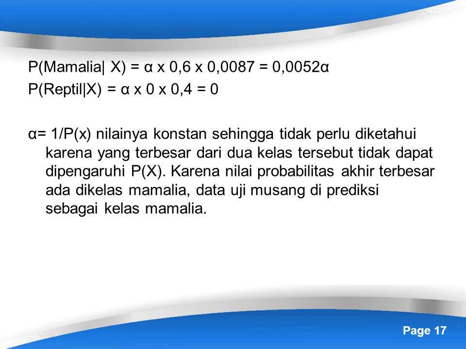 P(Mamalia| X) = α x 0,6 x 0,0087 = 0,0052α P(Reptil|X) = α x 0 x 0,4 = 0 α= 1/P(x) nilainya konstan sehingga tidak perlu diketahui karena yang terbesar dari dua kelas tersebut tidak dapat dipengaruhi P(X).
