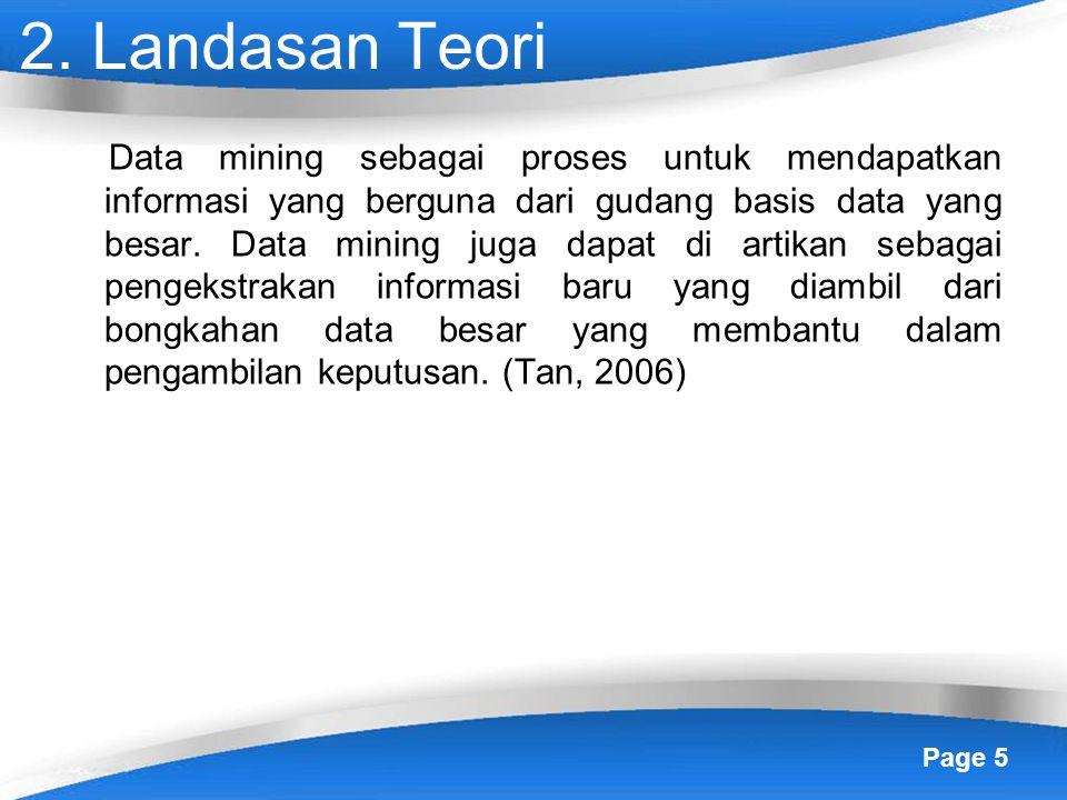2. Landasan Teori