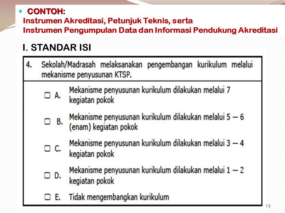 CONTOH: Instrumen Akreditasi, Petunjuk Teknis, serta Instrumen Pengumpulan Data dan Informasi Pendukung Akreditasi